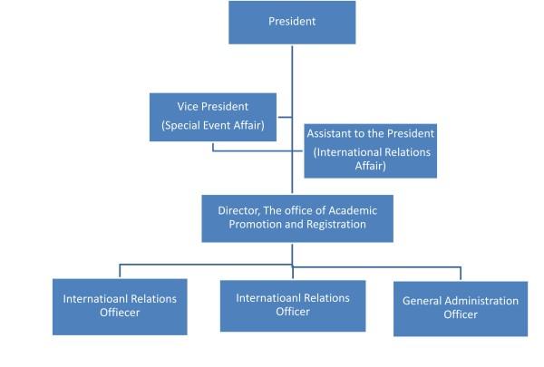 IRO Chart jpg